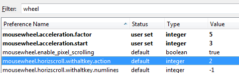 Accelerated scrolling settings for Firefox 3.6